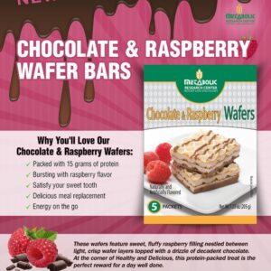 Email Marketing - Metabolic Web Store, Chocolate and Raspberry Wafer Bars